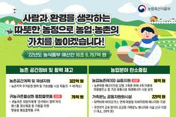 농식품부 '22년 예산안 16조 6,767억 원 편성